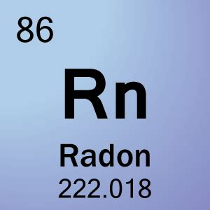 Rn On Periodic Table by Element 86 Radon Science Notes And Projects