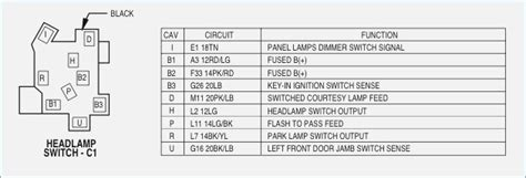 1996 dodge ram 1500 headlight relay location wiring