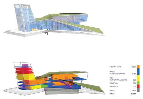 architecture program architectural program diagrams architecture