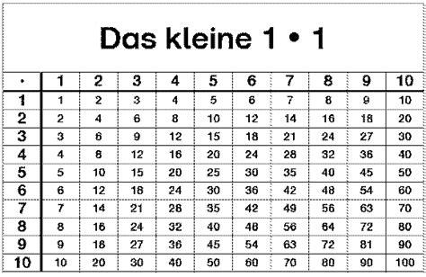 Ausgezeichnet 4 Mal Tabelle Arbeitsblatt Zeitgenössisch ...