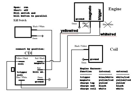 110cc atv wiring diagram 110cc mini chopper wiring