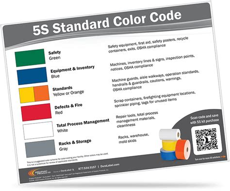 5s color code 5s color coding chart graphic products