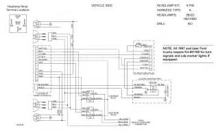 wiring diagram for fisher minute mount 1 get free image about wiring diagram