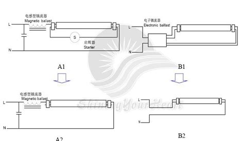 fluorescent l wiring diagram pdf wiring diagram