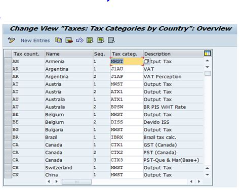 Sap Vendor Table by Tax Classifications And Tax Mapping Between Ecc And Crm