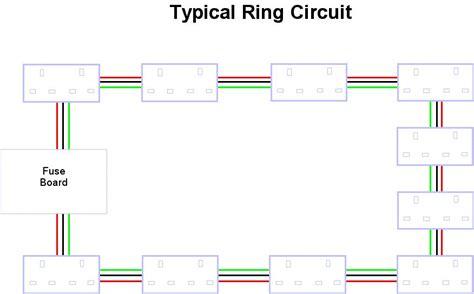 ring circuit wiring ring circuit diagram 20 wiring diagram images wiring