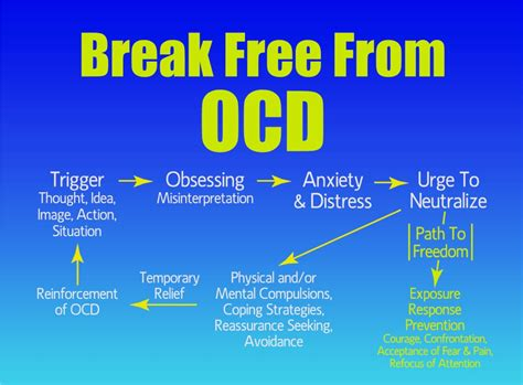 9 Tips On Dealing With Ocd by All Things Developmental Delays Economo Cells