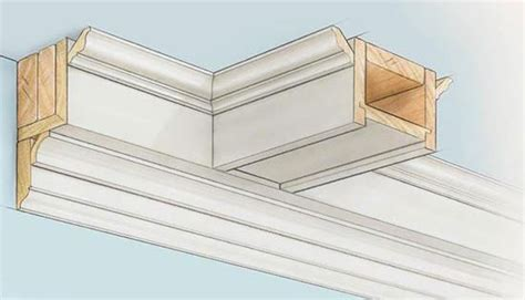 Trimwork And Molding Guide Wood Pieces And Beams | trimwork and molding guide wood pieces beams and manners