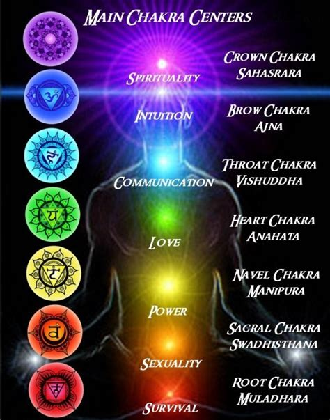 reiki colors augureye express your aura 12 chakras to the kingdom
