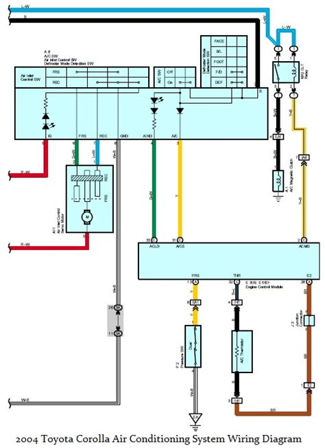 air handler wiring diagram home air home air conditioning wiring diagram