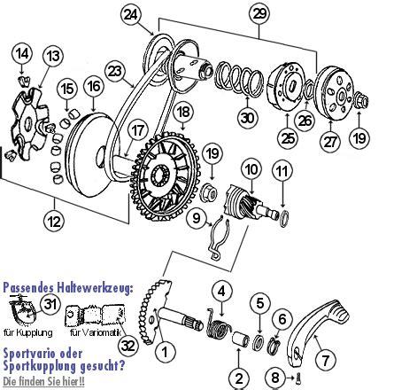 Termostat Thermostat Vario 125 Copotan Motor peugeot speedfight 1 50 lc 2 takt kickstarter kupplung