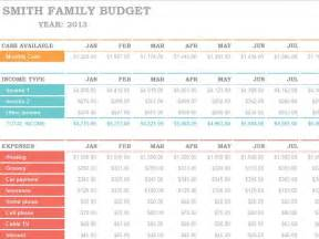 Family Monthly Budget Template Family Budget Spreadsheet We Ve Started Utilizing Mint