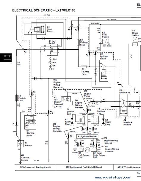 deere gx95 wiring diagram deere f525 wiring