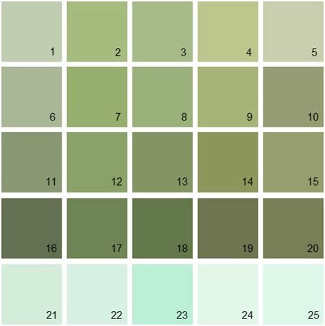benjamin moore shades of green benjamin moore green extraordinary kensington green 710