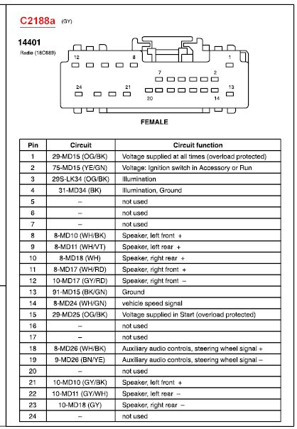 2005 ford focus wiring harness wiring diagram for free 2005 ford five hundred radio wiring harness 43 wiring diagram images wiring diagrams gsmx co
