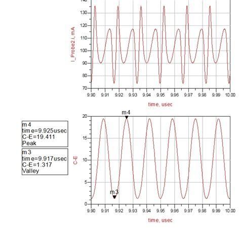 transistor fm transmitter bc547 transistor fm transmitter 28 images 2n4401 application circuit diagrams npn general