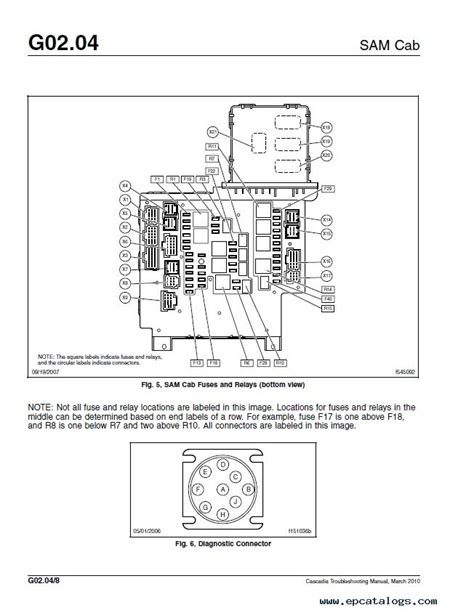 2012 freightliner cascadia fuse box location fuse box