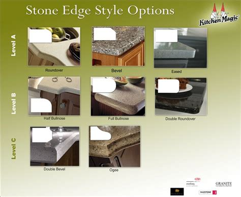 Granite Countertops Edge Styles by 3 Countertop Edge Styles That Work Best In Small Kitchens