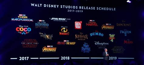 disney movie until 2017 disney movie schedule 2017 to 2020 insider autos post
