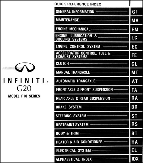 manual repair free 2006 infiniti m security system infinity g20 spark wiring diagram 33 wiring diagram images wiring diagrams edmiracle co