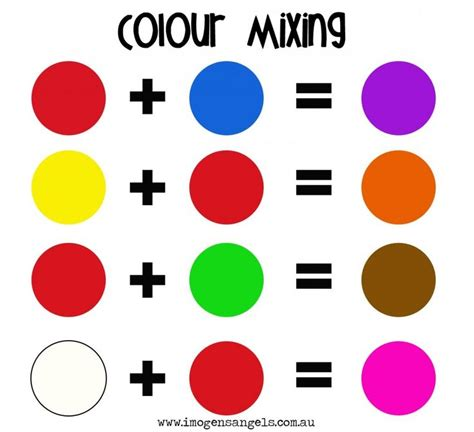 paint mixing colors mixing paint color chart google search art media and