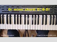 How to Play the G Sharp Minor Chord - G# Minor on Piano ... G Sharp Minor Piano Chord