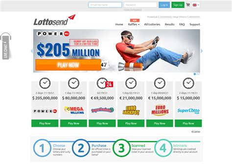 Top 10 lottery sites | GamerLimit Lottosend