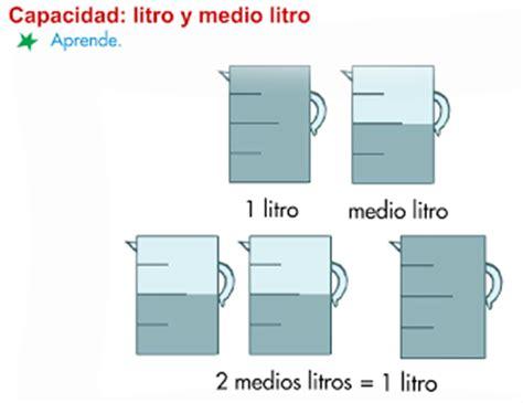 litros y litros de el blog de segundo el litro el medio litro y el cuarto de litro i