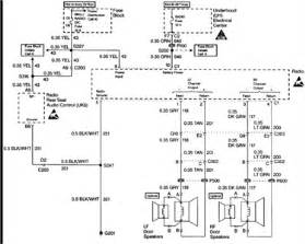 solved stereo wiring diagram for 2005 chevy trailblazer fixya
