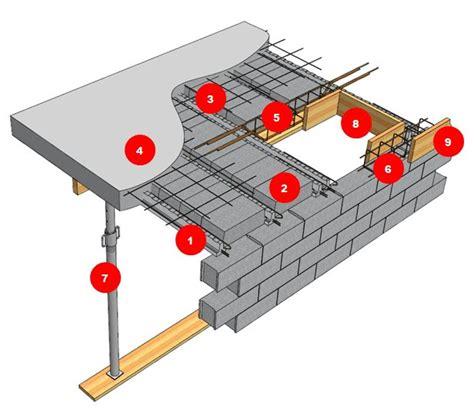 prix dalle béton au m2 4720 plancher poutrelles hourdis le plancher poutrelles hourdis