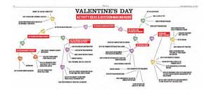 valentines trivia questions what to for my boyfriend on valentines day 39 s