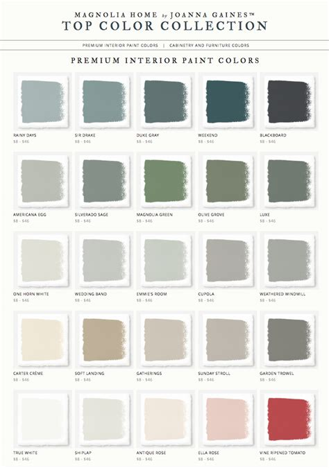 paint colors in joanna gaines home fixer hgtv joanna gaines memes