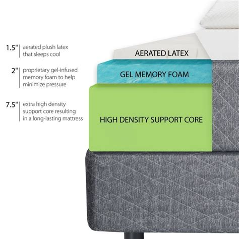 Best Sealy Mattress For Side Sleepers by Best Foam Mattress For Side Sleepers Best Mattresses For