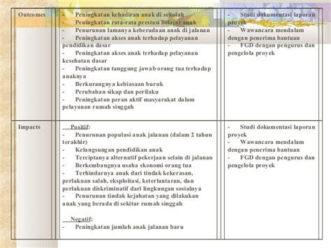 Evaluasi Program Pendidikan Dan Kepelatatihan Ditinjau Dari Aspek monitoring dan evaluasi