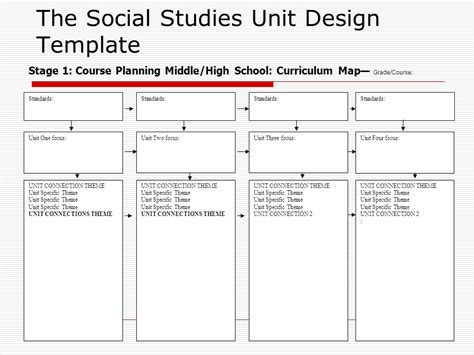 Rollout Training Social Studies Ppt Video Online Download Course Of Study Template