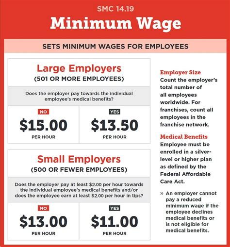 minimum wage massachusetts minimum wage rises in 19 states dc but only some win