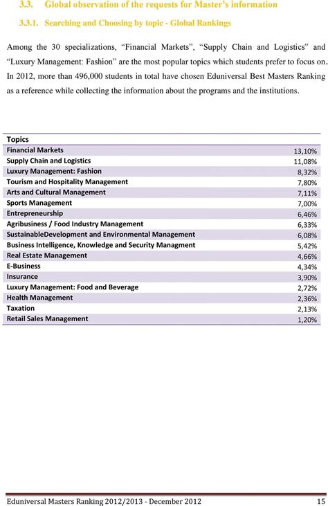 Time Mba Rankings 2012 by Eduniversal Masters Ranking Report 2012 2013 The Best