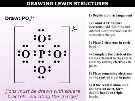 Drawing Lewis Structures by Tang 05 Lewis Dot Diagrams