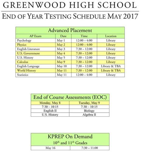 printable version of uniform guidance end of year testing schedule greenwood high school