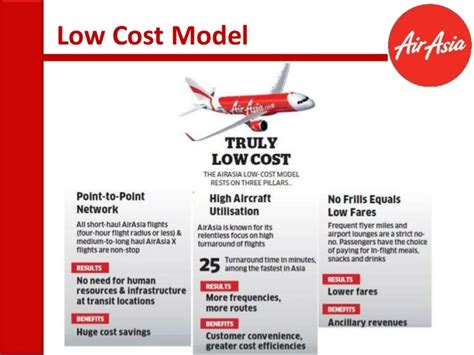 Low Cost Mba In by Air Asia Mba 439 2013