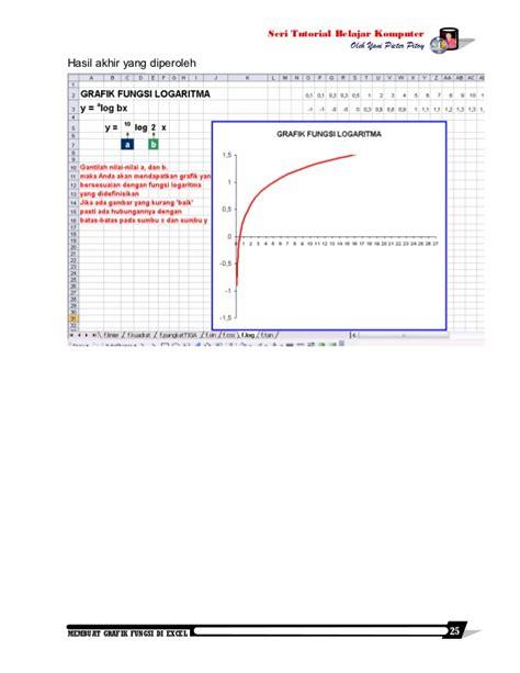 membuat grafik ogive di excel membuat grafik fungsi di excel