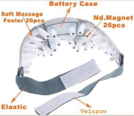 Eye Masager magnetic eye massager