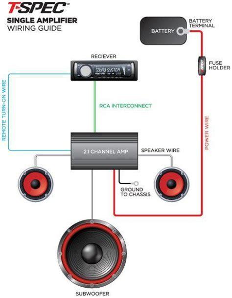 sub wiring diagram wiring diagram