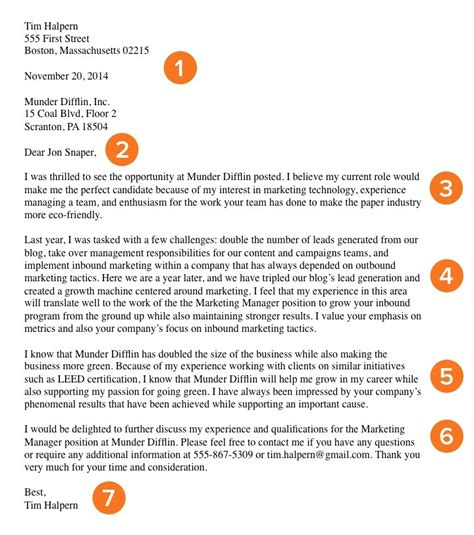 Cover Letter Exle Lush How To Write A Cover Letter That Doesn T Template