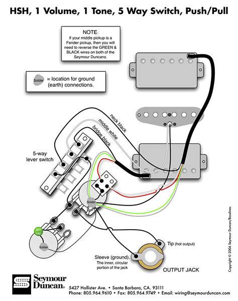 ibanez v2 wiring diagram efcaviation