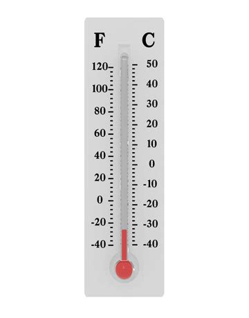 Jual Termometer Fahrenheit thermometer 05 photo