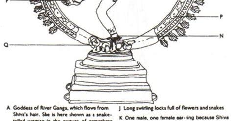 groundhog day hinduism symbolism of shiva nataraja hindu divinities