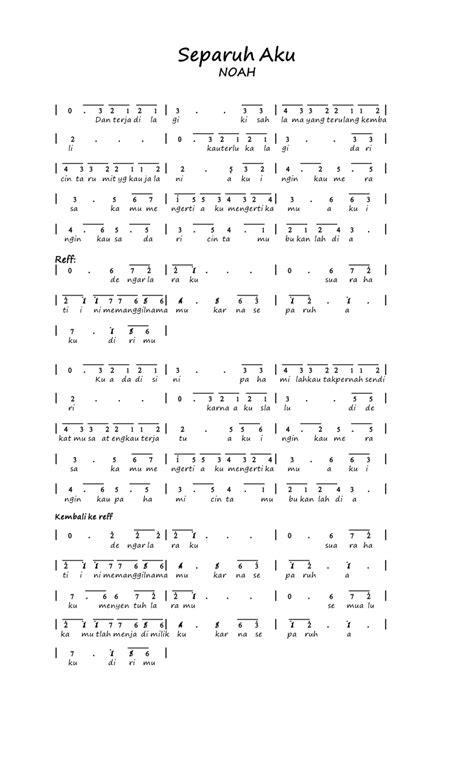 belajar kunci gitar tum hi ho lirik dan not balok gending sriwijaya