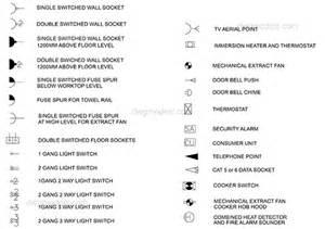 electrical symbols dwg free cad blocks download