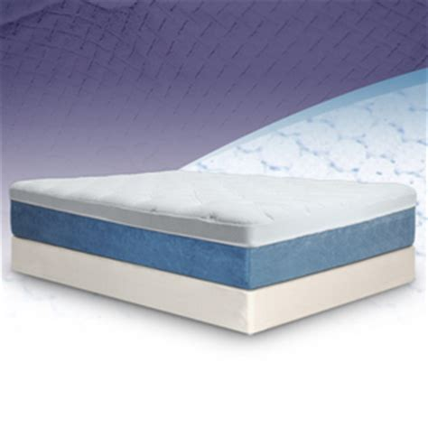 bed in abox bedinabox com serenity gel with outlast technology